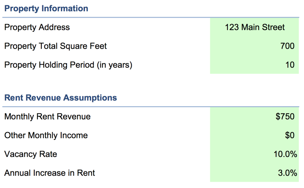 Rental Analysis Step 1