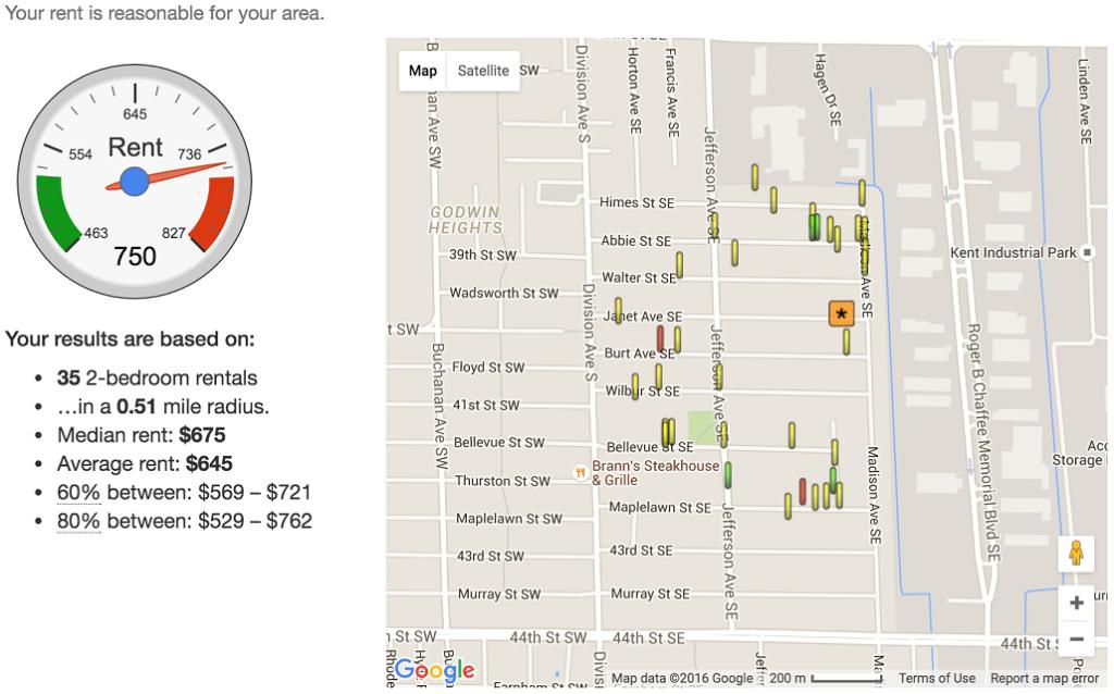 rentometer screen shot