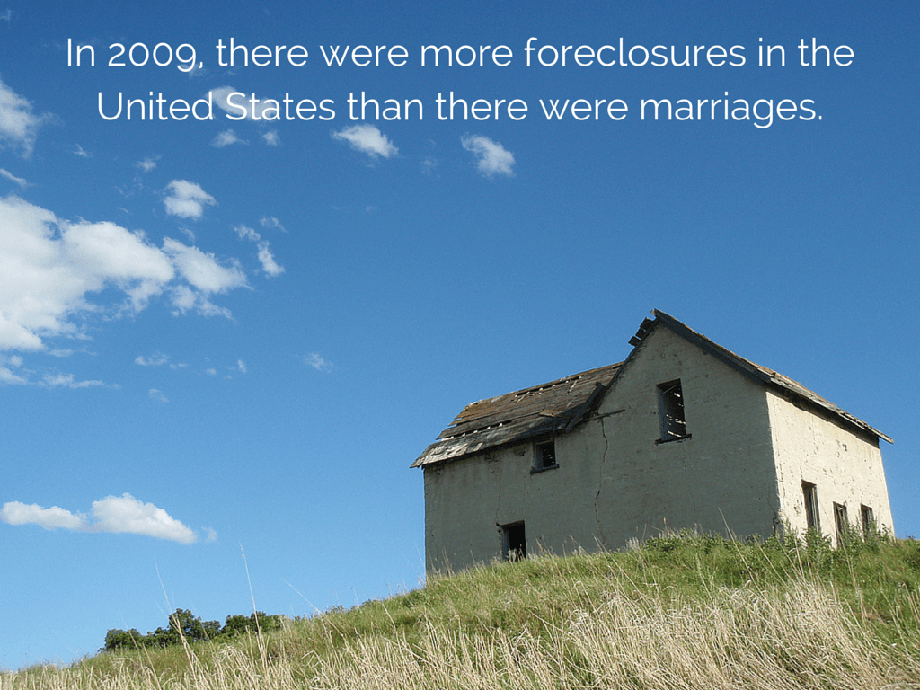 9. Foreclosures vs. Marriages