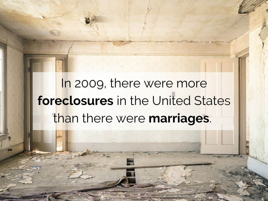 more foreclosures than marriages