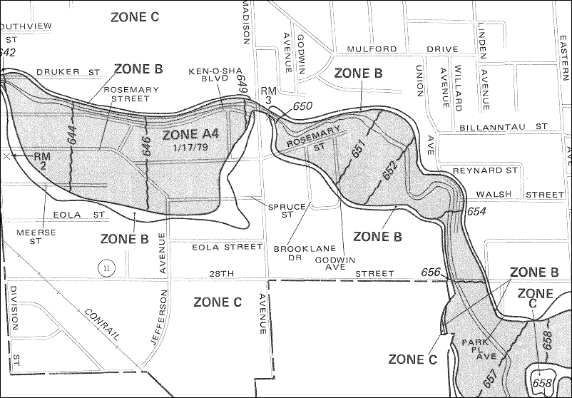 property in flood zone