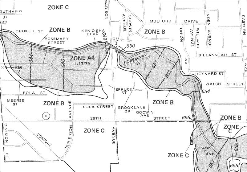 property in flood zone