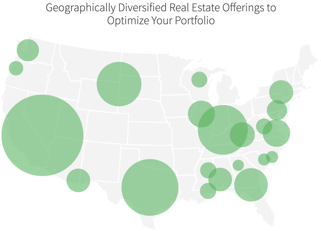 realtyshares-geography