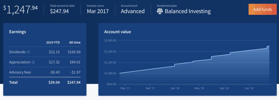 fundrise portfolio value