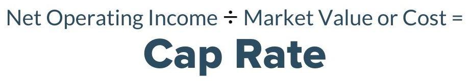 NOI Market Value Cap Rate
